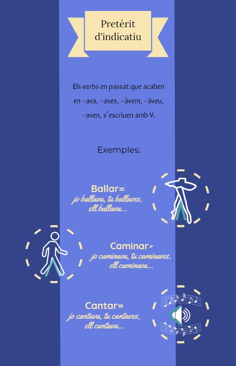 _ _   _   V   V   Exemples:   Pretèrit d'indicatiu   Caminar=   jo caminava, tu caminaves,   ell caminava...   Cantar=   jo cantava, tu cantaves,   ell cantava...   Ballar=   jo ballava, tu ballaves, ell ballava...   Els verbs en passat que acaben en -ava, -aves, -àvem, -àveu, -aven,  s'escriuen amb V.