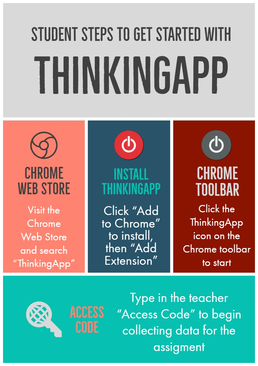 "THINKINGAPP THINKINGAPP<P>CHROME TOOLBAR<P>STUDENT STEPS TO GET STARTED WITH<P>CHROME WEB STORE<P>ACCESS CODE<P>INSTALL THINKINGAPP<P>Type in the teacher ""Access Code"" to begin collecting data for the assigment<P>Click ""Add to Chrome"" to install, then ""Add Extension""<P>Visit the Chrome Web Store and search ""ThinkingApp"" <P>Click the ThinkingApp icon on the Chrome toolbar to start"