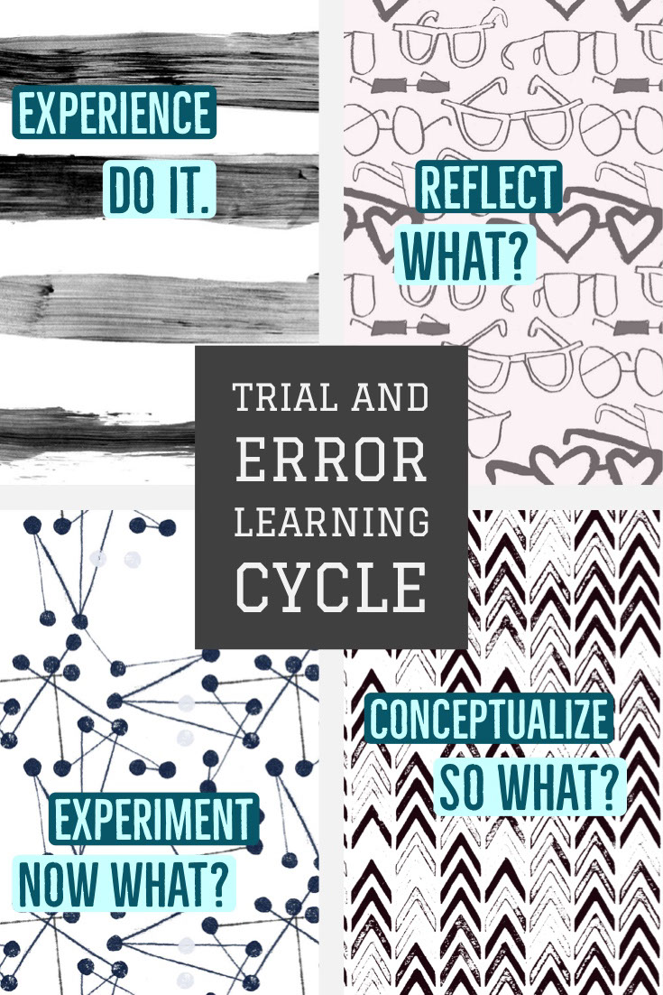 What? What?<P>Now what?<P>SO WHAT?<P>Trial and Error Learning Cycle<P>Reflect<P>Experience<P>Experiment<P>Conceptualize<P>DO IT.