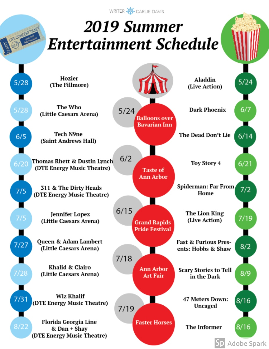 2019 Summer Entertainment Schedule