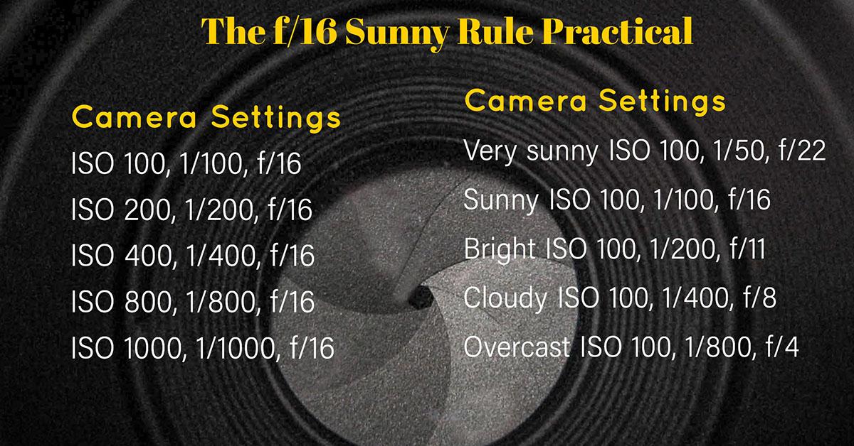 Camera Settings  Very sunny ISO 100, 1/50, f/22Sunny ISO 100, 1/100, f/16Bright ISO 100, 1/200, f/11Cloudy ISO 100, 1/400, f/8Overcast ISO 100, 1/800, f/4 Camera Settings  Very sunny ISO 100, 1/50, f/22 Sunny ISO 100, 1/100, f/16 Bright ISO 100, 1/200, f/11 Cloudy ISO 100, 1/400, f/8 Overcast ISO 100, 1/800, f/4  Camera Settings ISO 100, 1/100, f/16 ISO 200, 1/200, f/16 ISO 400, 1/400, f/16 ISO 800, 1/800, f/16 ISO 1000, 1/1000, f/16  The f/16 Sunny Rule Practical