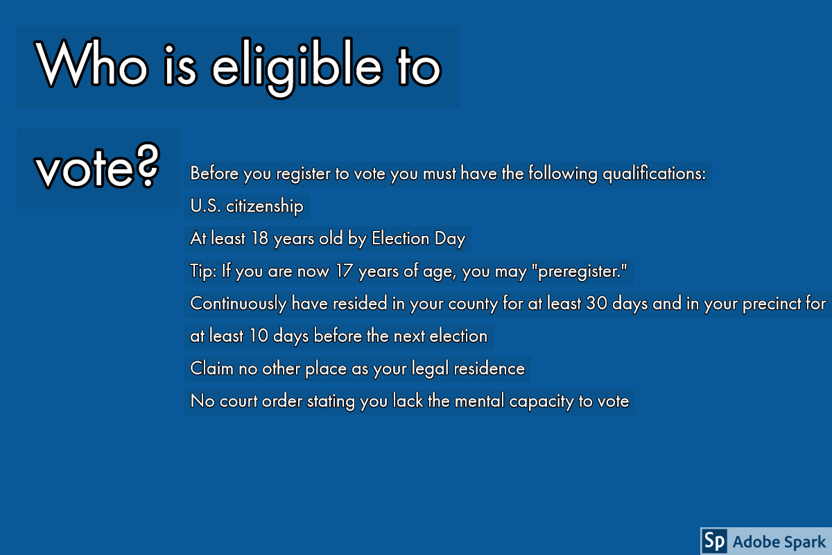 "Before you register to vote you must have the following qualifications:<BR><BR>U.S. citizenshipAt least 18 years old by Election DayTip: If you are now 17 years of age, you may ""preregister.""Continuously have resided in your county for at least 30 days and in your precinct for at least 10 days before the next electionClaim no other place as your legal residenceNo court order stating you lack the mental capacity to vote Before you register to vote you must have the following qualifications:<BR><BR>U.S. citizenship At least 18 years old by Election Day Tip: If you are now 17 years of age, you may ""preregister."" Continuously have resided in your county for at least 30 days and in your precinct for at least 10 days before the next election Claim no other place as your legal residence No court order stating you lack the mental capacity to vote <P>Who is eligible to vote?"