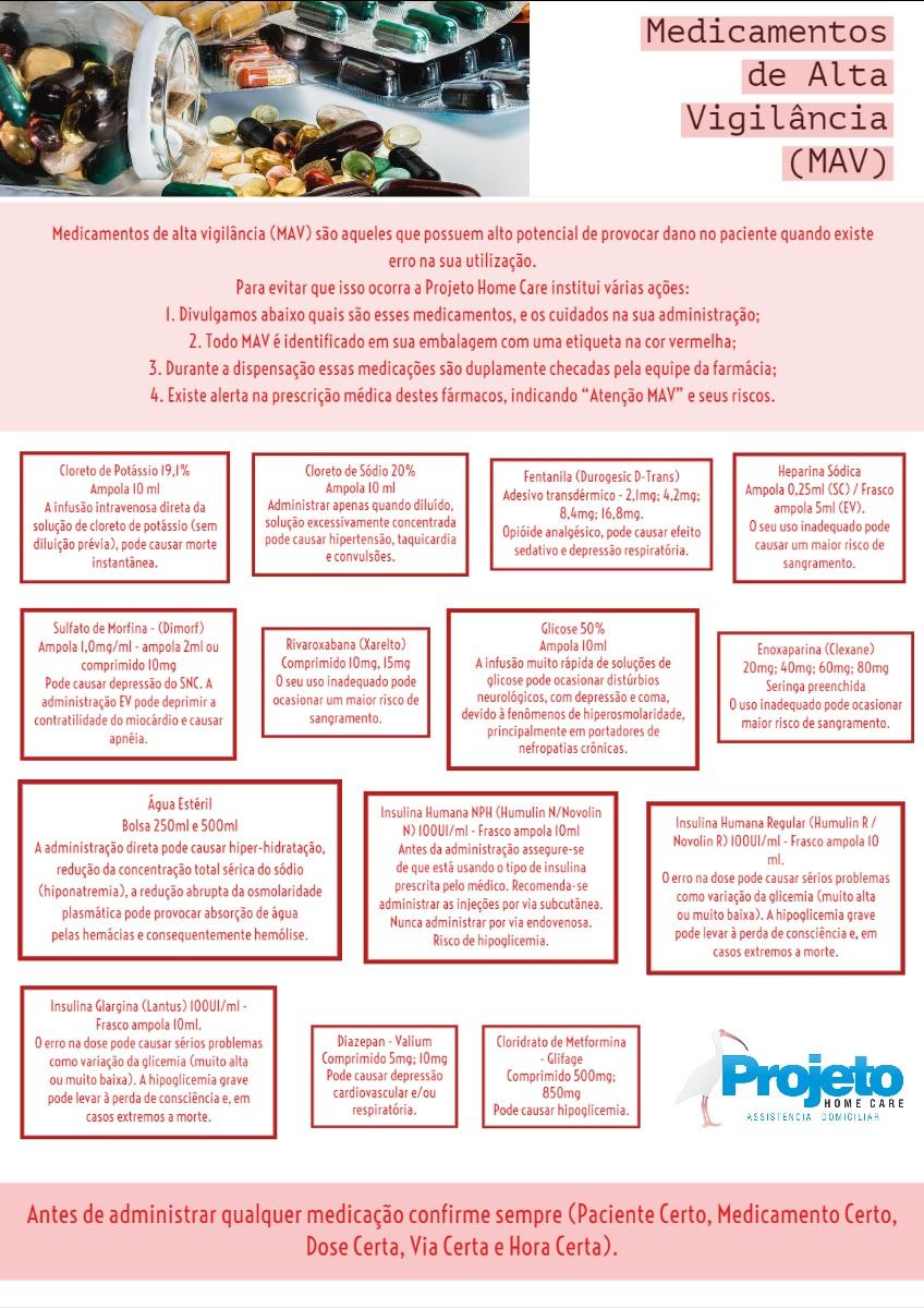 """Medicamentos de Alta Vigilância (MAV) Medicamentos de Alta Vigilância (MAV)   Antes de administrar qualquer medicação confirme sempre (Paciente Certo, Medicamento Certo, Dose Certa, Via Certa e Hora Certa).   Medicamentos de alta vigilância (MAV) são aqueles que possuem alto potencial de provocar dano no paciente quando existe erro na sua utilização.  Para evitar que isso ocorra a Projeto Home Care institui várias ações:  1. Divulgamos abaixo quais são esses medicamentos, e os cuidados na sua administração; 2. Todo MAV é identificado em sua embalagem com uma etiqueta na cor vermelha; 3. Durante a dispensação essas medicações são duplamente checadas pela equipe da farmácia; 4. Existe alerta na prescrição médica destes fármacos, indicando """"Atenção MAV"""" e seus riscos.   Água Estéril  Bolsa 250ml e 500ml  A administração direta pode causar hiper-hidratação, redução da concentração total sérica do sódio (hiponatremia), a redução abrupta da osmolaridade plasmática pode provocar absorção de água pelas hemácias e consequentemente hemólise.    Enoxaparina (Clexane)  20mg; 40mg; 60mg; 80mg  Seringa preenchida O uso inadequado pode ocasionar maior risco de sangramento.    Cloridrato de Metformina - Glifage  Comprimido 500mg; 850mg  Pode causar hipoglicemia.   Rivaroxabana (Xarelto)  Comprimido 10mg, 15mg  O seu uso inadequado pode ocasionar um maior risco de sangramento.   Diazepan - Valium  Comprimido 5mg; 10mg  Pode causar depressão cardiovascular e/ou respiratória.    Cloreto de Sódio 20%  Ampola 10 ml  Administrar apenas quando diluído, solução excessivamente concentrada pode causar hipertensão, taquicardia e convulsões.    Sulfato de Morfina - (Dimorf)  Ampola 1,0mg/ml - ampola 2ml ou comprimido 10mg  Pode causar depressão do SNC. A administração EV pode deprimir a contratilidade do miocárdio e causar apnéia.   Glicose 50%  Ampola 10ml  A infusão muito rápida de soluções de glicose pode ocasionar distúrbios neurológicos, com depressão e coma, devido à fenômenos de hiperos"""