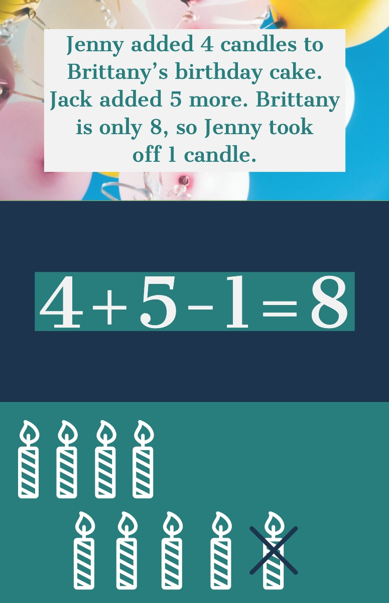 4+5-1=8 4+5-1=8<P>Jenny added 4 candles to Brittany's birthday cake. Jack added 5 more. Brittany is only 8, so Jenny took off 1 candle.