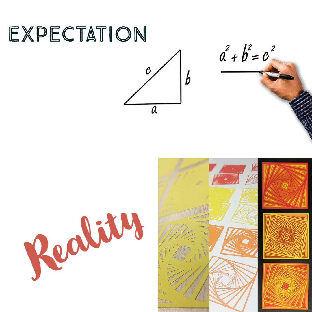 Reality Reality Expectation