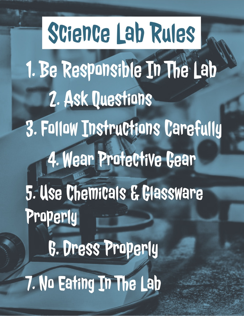 Posters 01 Science Lab Rules<P>1. Be Responsible In The Lab<P>6. Dress Properly<P>2. Ask Questions<P>3. Follow Instructions Carefully<P>4. Wear Protective Gear<P>5. Use Chemicals & Glassware<BR>   Properly<P>7. No Eating In The Lab