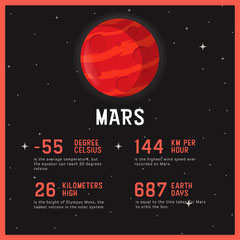 Red and Black Mars Infographic Instagram Square Red