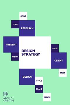 design strategy business poster Designer