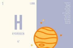 hydrogen science flashcard  Education