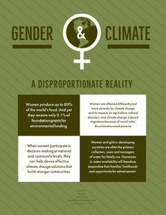 Green and White Gender Climate Poster Climate Change Posters
