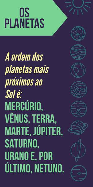 OS PLANETAS Infográficos