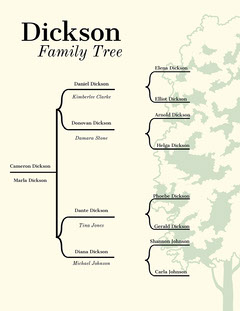 Bracketed Family Tree Trees