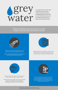 poster Water