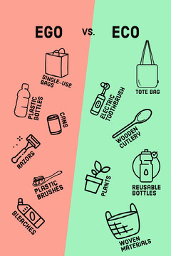 Climate Eco Friendly Sustainable Lifestyle Pinterest Graphic Climate Change Posters