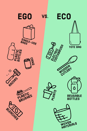 Climate Eco Friendly Sustainable Lifestyle Pinterest Graphic Infographic Examples