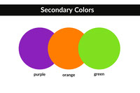 Secondary Colors Flashcard Flashcard