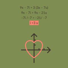Green Mathematics Love Heart Graph Formula Square Instagram Grapic Heart