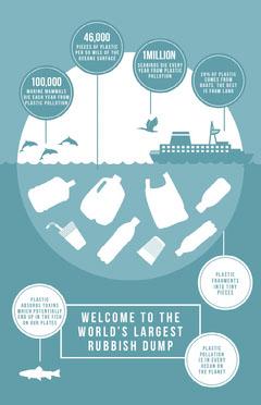 climate change ocean infographic  Ocean