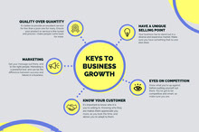 Gray and Yellow Business Growth Infographic with Diagram Infografica