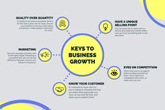 Gray and Yellow Business Growth Infographic with Diagram Marketing