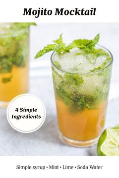 Simple Classic Recipe Ingredients List Pinterest Graphic Cocktails