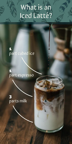 Iced Latte Coffee Infographic Cafe