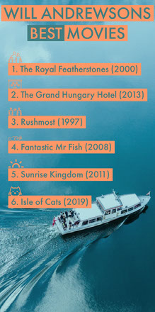 Orange and Blue Top Movie List Infographic with Boat Infografica
