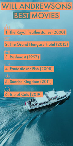 Orange and Blue Top Movie List Infographic with Boat Boats