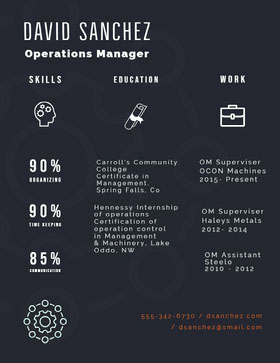 Black and White Operations Manager Resume Currículo profissional