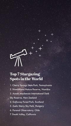 Top 7 Stargazing Spots in the World Stars