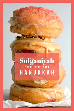 Hanukkah Recipes Pinterest Graphic Hannukkah