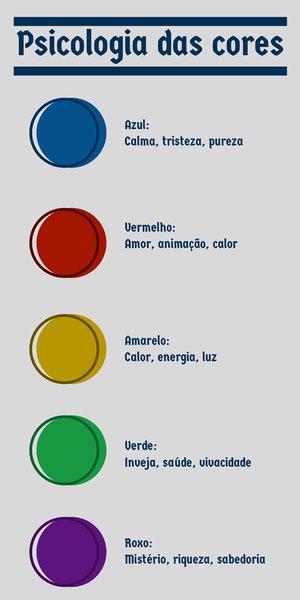 Psicologia das cores Infográficos