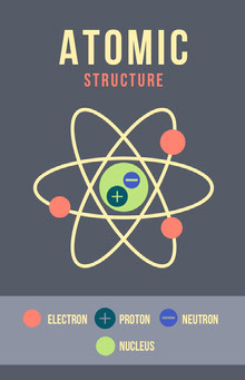 Grey With Atomic Structure Poster School Posters