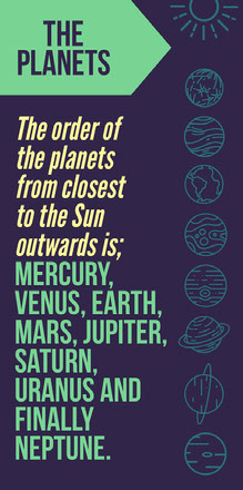 Green and Blue Astronomy and Planets in Solar System Infographic Infografica