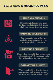Yellow and Red Illustrated Business Plan Infographic Infografica