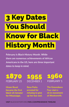 Purple and Yellow Black History Month Infographic History