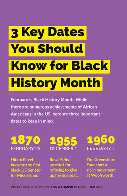 Purple and Yellow Black History Month Infographic