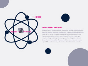 Light Toned Atom Information Card  Presentation