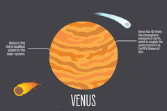 Planet Info Venus Flashcard - Landscape Galaxy