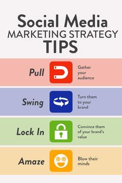 Colorfull Social Media Marketing Strategy Tips Pinterest Post Marketing