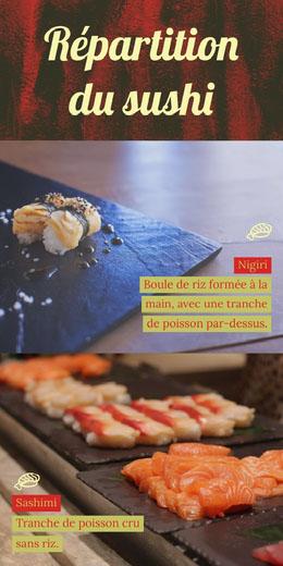 Répartition du sushi