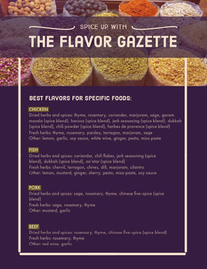 The Flavor Gazette Newsletter