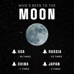 Grey and White Who's Been to the Moon Infographic Instagram Square Galaxy