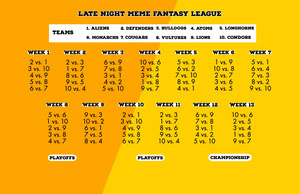 Orange and Yellow Fantasy Football Schedule Fantasy Football Schedule