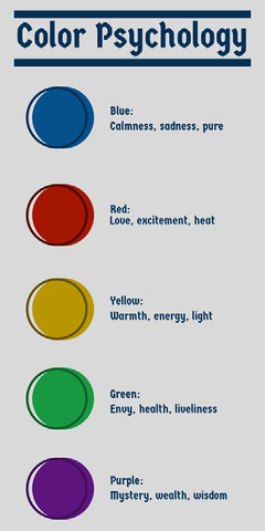Blue Color Psychology Infographic Science