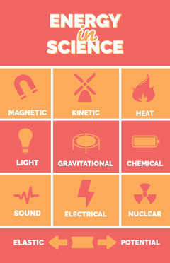 Pink and Orange Science Icons Worksheet Science