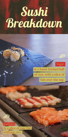 Sushi Infographic with Food Pictures Fish