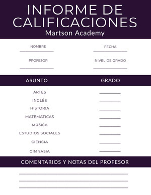 academy report cards Informe
