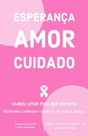 breast cancer poster Pôsteres