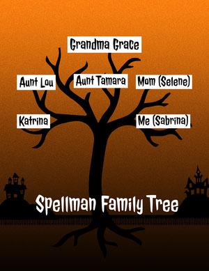 Spooky Family Tree  Family Tree Templates
